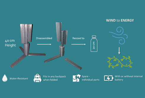 diagram to show how the phone charger folds away and is powered by wind