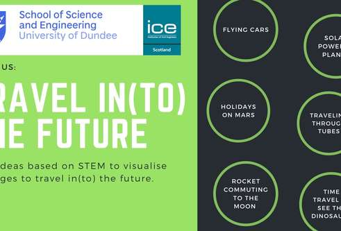 Help us: Travel in(to) the Future. Use ideas based on STEM to visualise changes to travel in(to) the future. Flying cars, Solar powered planes, Holidays on Mars, Travelling through tubes, Rocket commuting to the moon, Time travel to see the dinosaurs